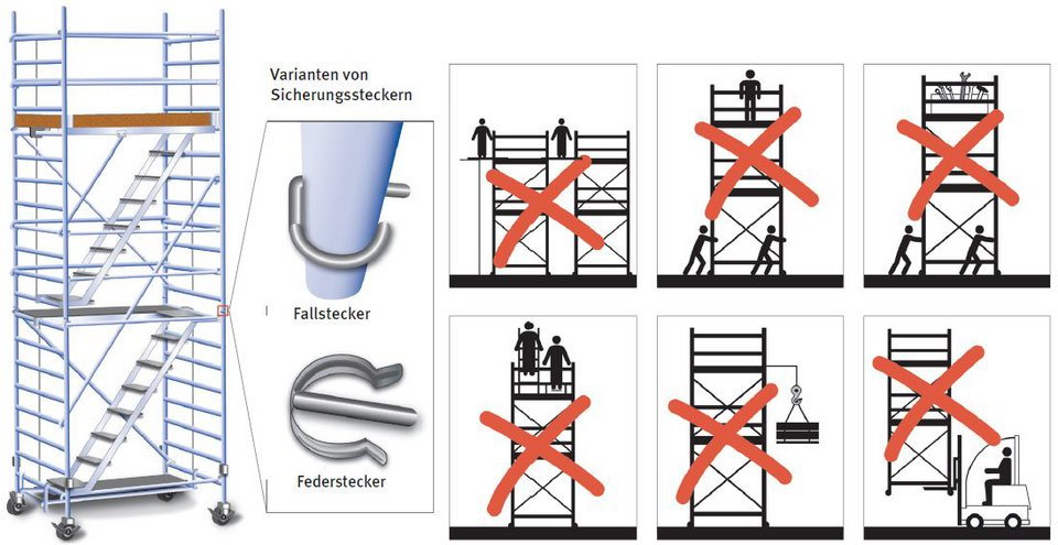 bghm 022 arbeiten auf fahrbaren arbeitsb hnen. Black Bedroom Furniture Sets. Home Design Ideas